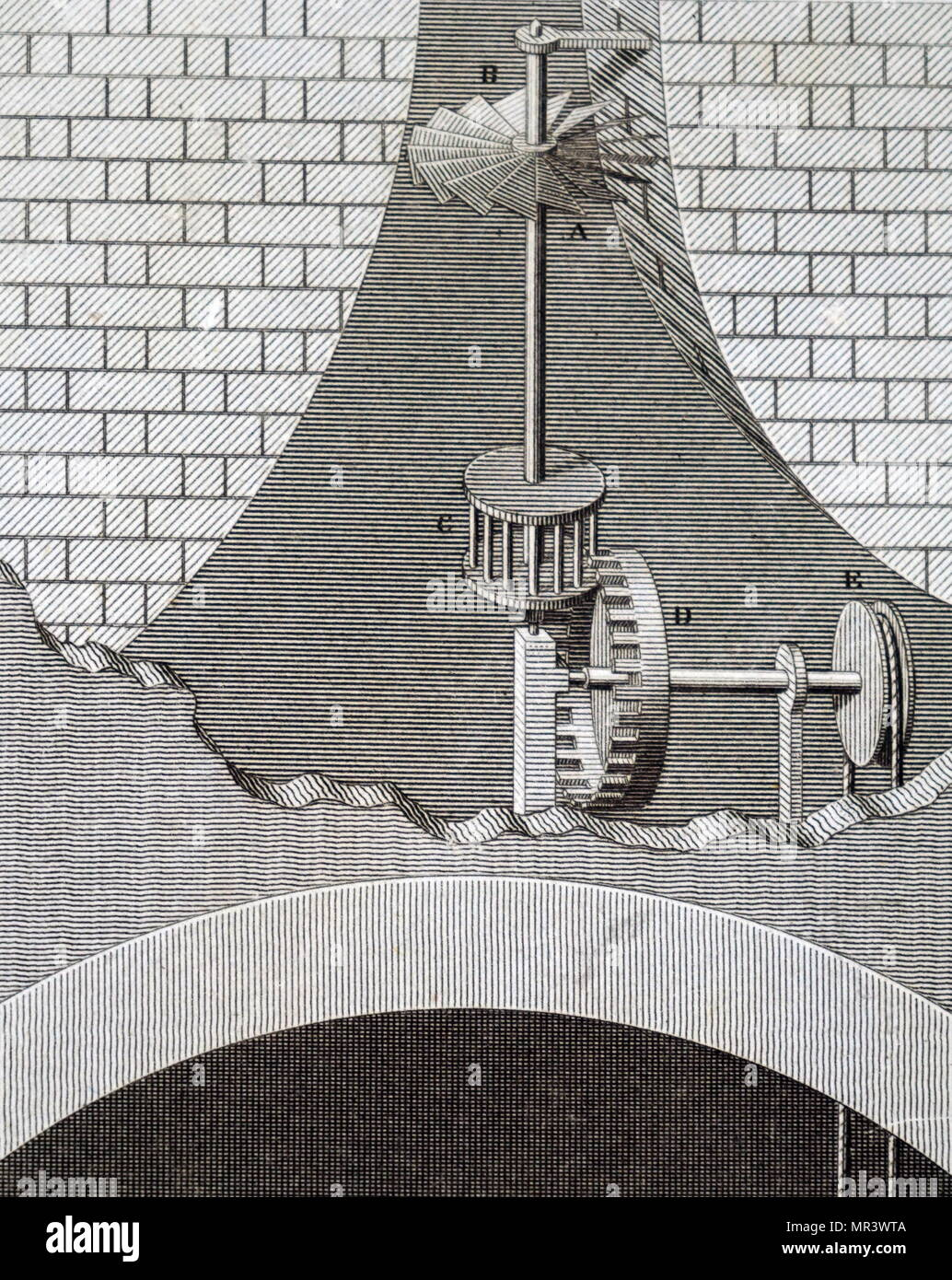 Engraving depicting a smoke jack: hot air rising in chimney acts on vanes, A,B moving axis of pinion C, which engages toothed wheel. Grooved wooden wheel, E, carries rope or chain to drive spit on hearth below. Dated 19th century - Stock Image