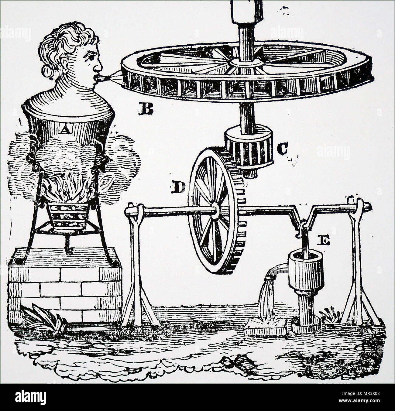 Steam Engine Diagram Stock Photos Diesel Animation How Works Depicting Giovanni Brancas 1629 Being Used To Work A Stamping Mill