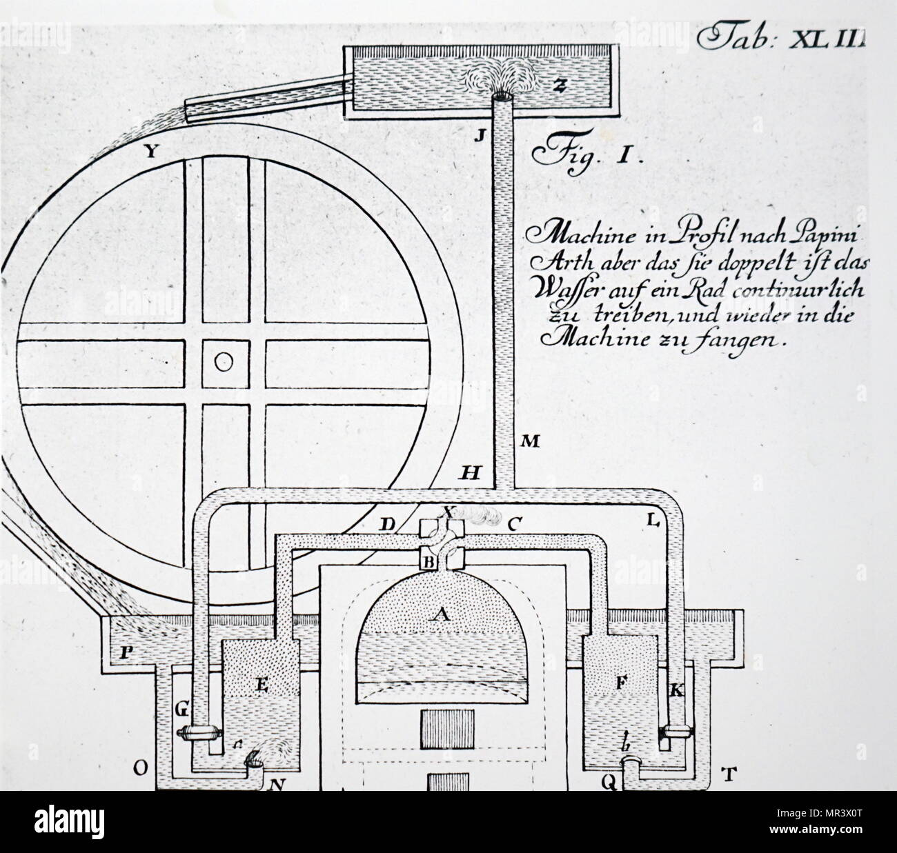 Illustration depicting a steam engine designed by Denis Papin. It had no piston, but used the steam pressure to raise water into a cistern. Water from the cistern then fell back, driving a water wheel as it did so. Denis Papin (1647-1713) a French physicist, mathematician and inventor, best known for his pioneering invention of the steam digester, the forerunner of the pressure cooker and of the steam engine. Dated 18th century - Stock Image