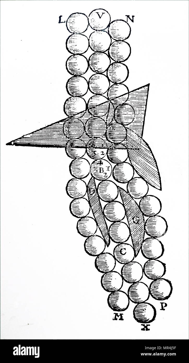 Engraving depicting René Descartes' explanation of the refraction of light by prisms and lenses because of the motion of particles. René Descartes (1596-1650) a French philosopher, mathematician, and scientist. Dated 17th century - Stock Image