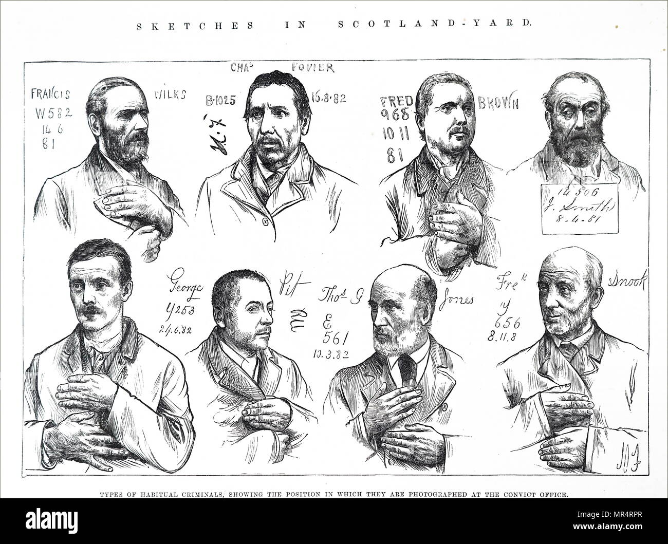 Police records used to identify criminals by the Metropolitan Police. The attitudes criminal were required to adapt to give maximum amount of information on features such as ears, eyes, mouth, hands, etc. so that they could be identified from photographic mug-shots. Dated 19th century - Stock Image