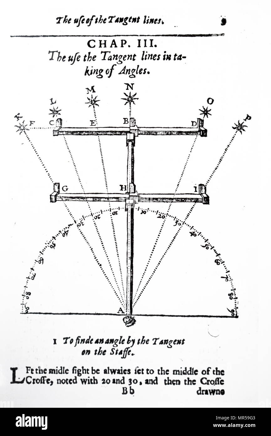 Method of measuring angles with a cross-staff. Dated 17th century - Stock Image