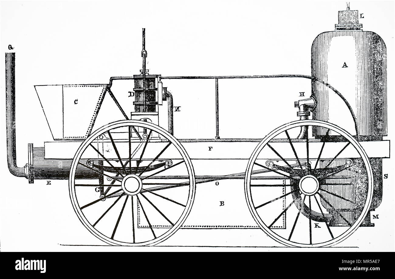 Engraving depicting Braithwaite & Ericsson's locomotive 'Novelty'. Novelty was an early steam locomotive which took part in the Rainhill Trials in 1829. John Braithwaite (1797-1870) an English engineer who invented the first steam fire engine. John Ericsson (1803-1889)  a Swedish-American inventor, active in England and the United States, and regarded as one of the most influential mechanical engineers ever. Dated 19th century - Stock Image