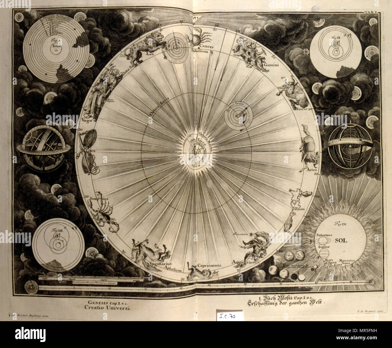 Creation of the earth illustrated in 'Physique sacrée, ou Histoire naturelle de la Bible' 1732. Translated from Latin by Jean Jacques Scheuchzer (1672 – 1733); Swiss scholar born at Zurich. Engravings by Jean André Pfeffel - Stock Image