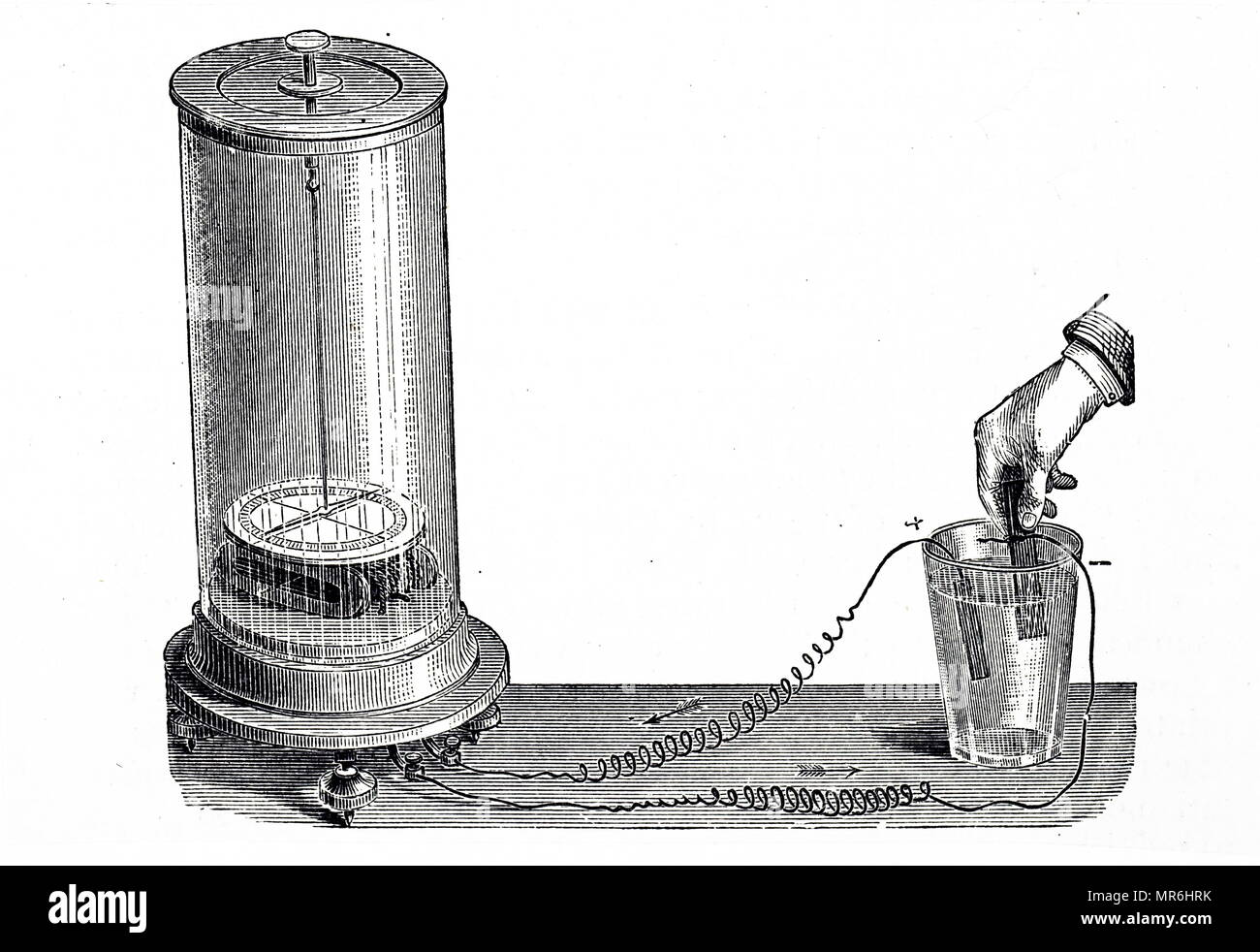 19th century drawing of a galvanometer shown here operated by a simple wet cell 1881