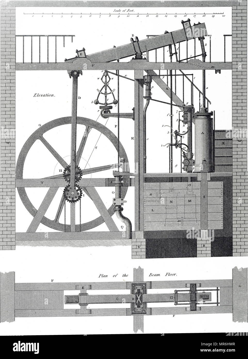 Engraving depicting a double-acting steam engine by James Watt. Watt's steam governor is shown at D. Dated 19th century - Stock Image