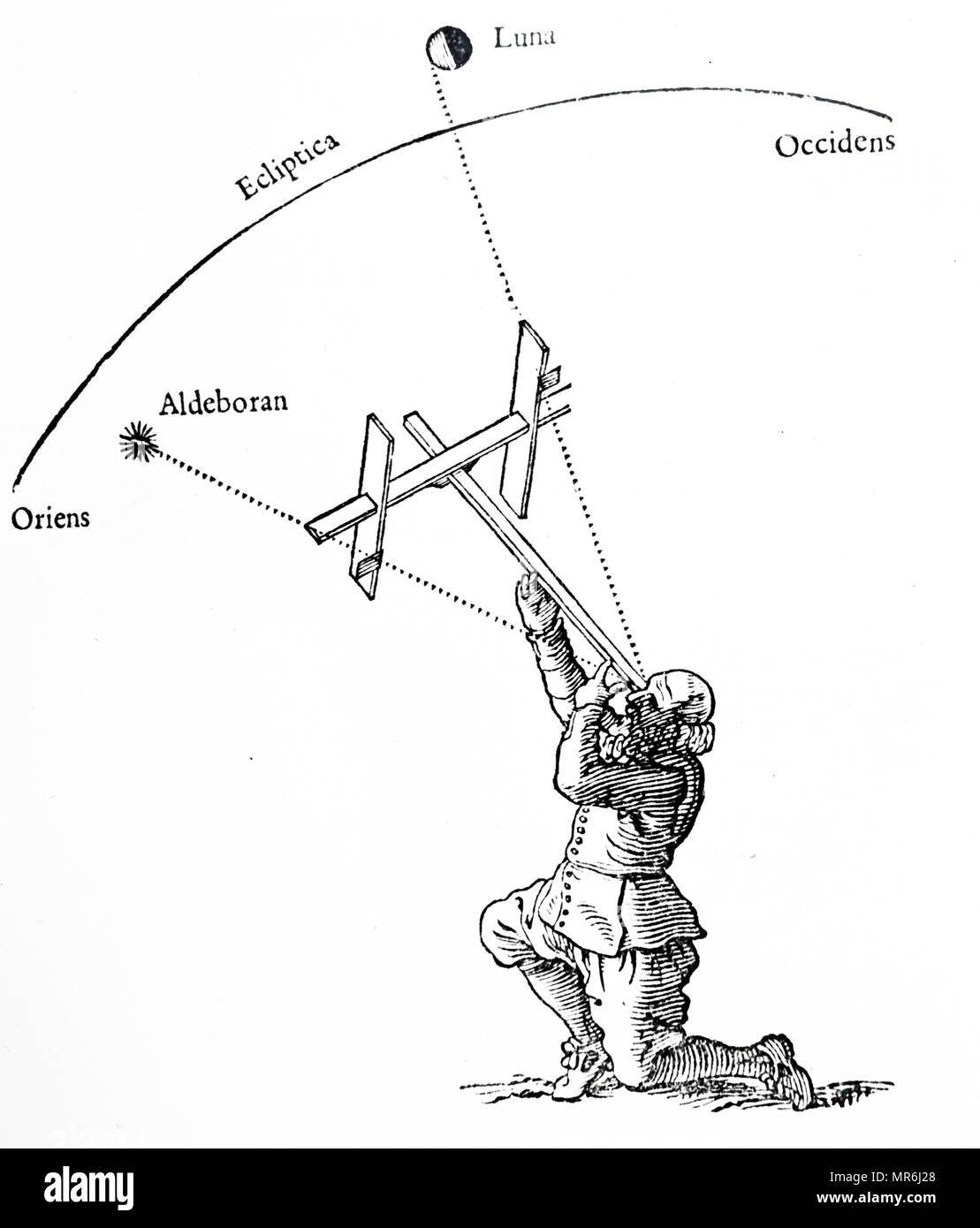 Measuring lunar distance by means of a fixed star (Aldebaran), using a form of cross-staff. - Stock Image