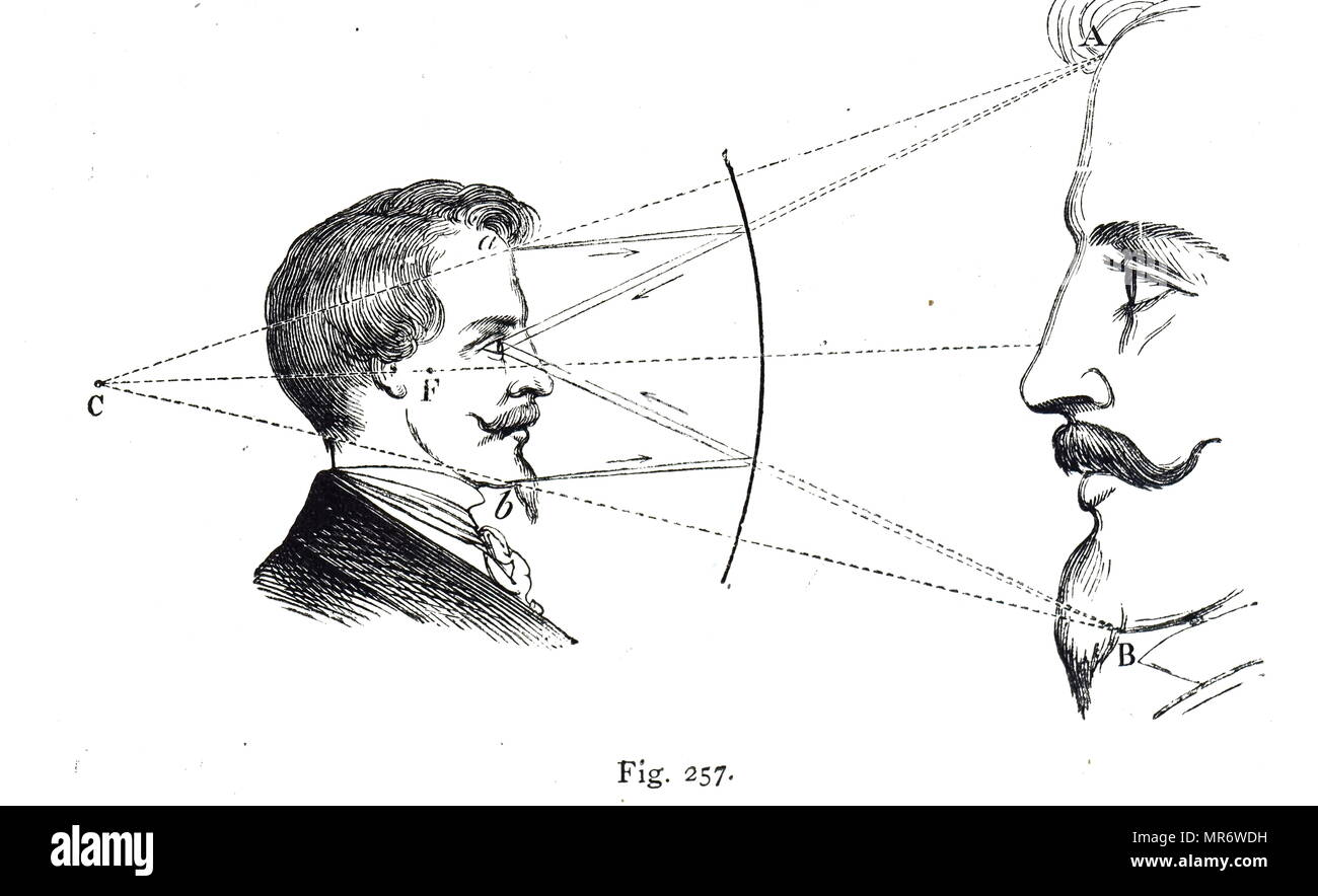 Diagram explaining why the observer observes his image to be diminished. Principal focus at C, virtual focus A, B. Dated 19th century - Stock Image