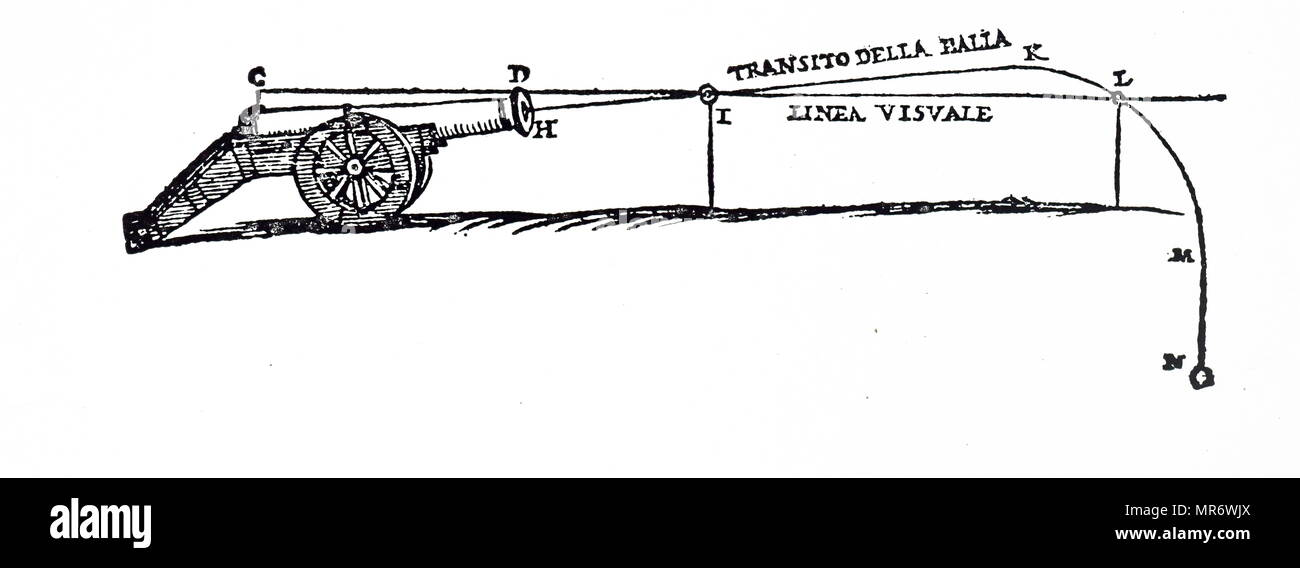 Diagram depicting the path of a projectile according to Niccolò Fontana Tartaglia, in which he examined the behaviour of falling bodies. Niccolò Fontana Tartaglia (1499-1557) a Venetian mathematician, engineer, a surveyor and a bookkeeper. Dated 16th century - Stock Image