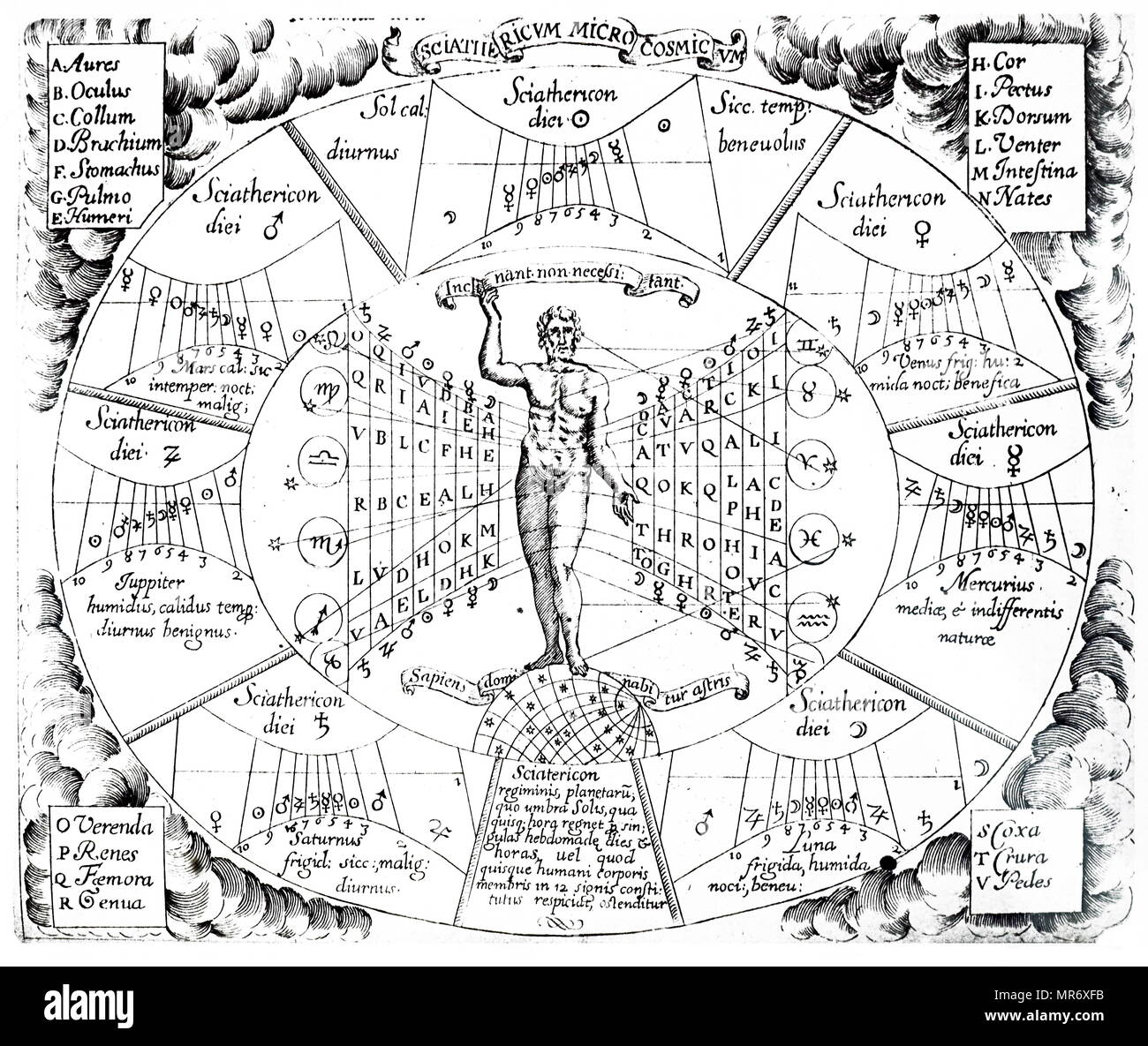 Astrological Chart Showing The Influences Of The Planets And