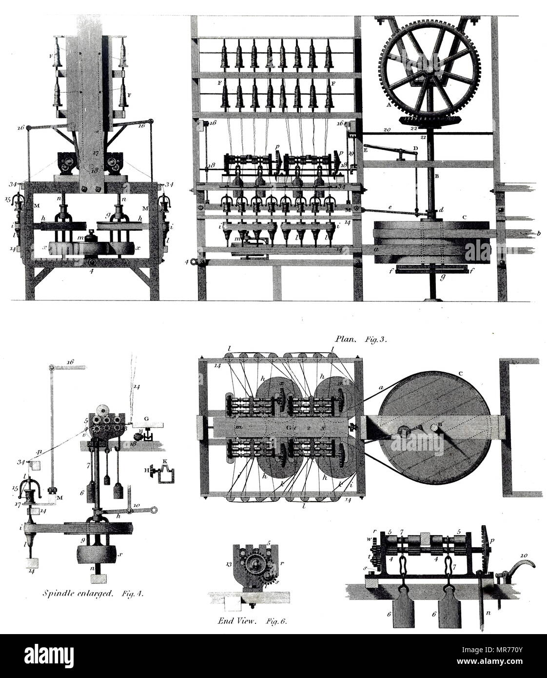Engraving depicting Richard Arkwright's water fame spinning machine. Sir Richard Arkwright (1732-1792) an English inventor and a leading entrepreneur during the Industrial Revolution. Dated 19th century - Stock Image