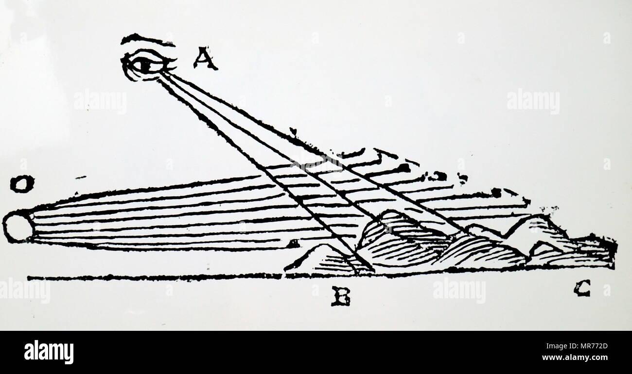 Engraving depicting Galileo Galilei's method of measuring the height of lunar mountains. Galileo Galilei (1564-1642) an Italian polymath. Dated 17th century - Stock Image