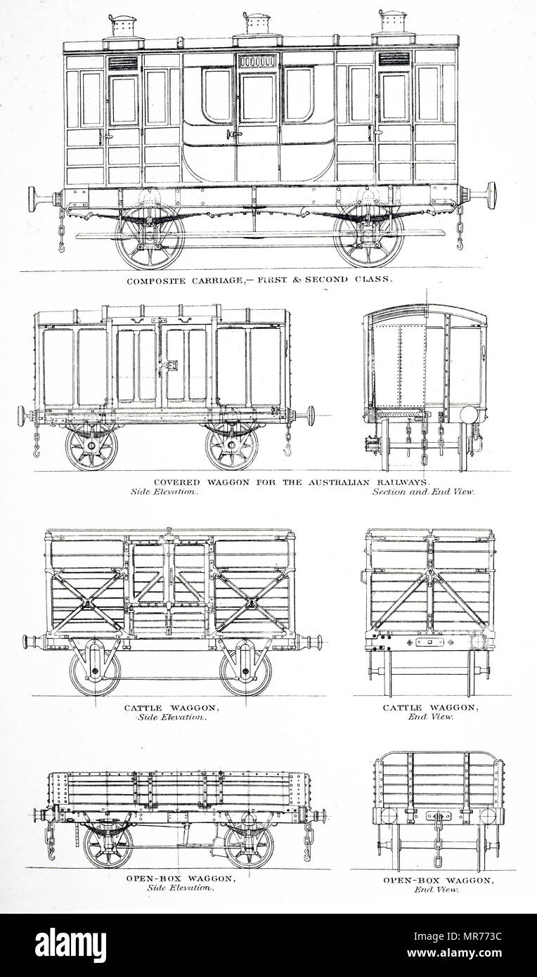 View of various styles of locomotive carriages and wagons. Dated 19th century - Stock Image