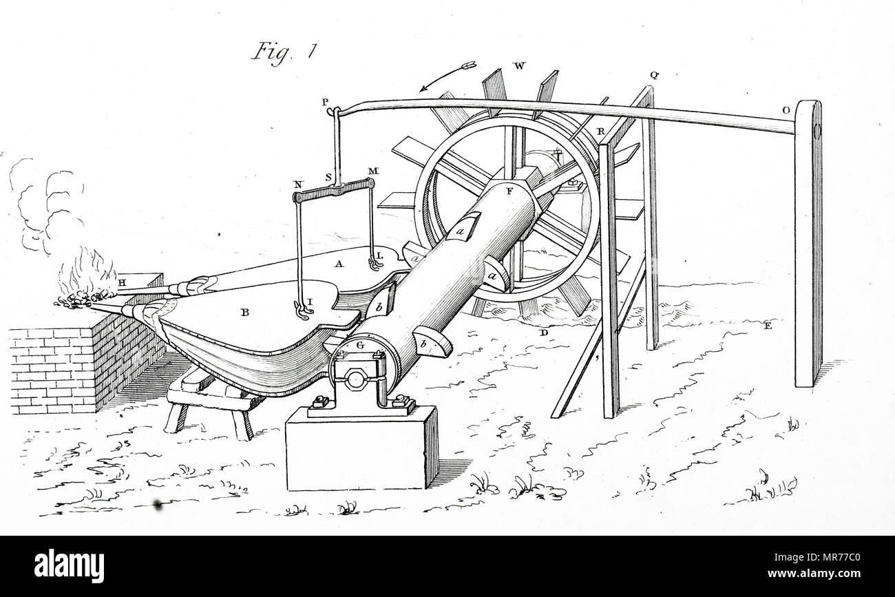 Engraving depicting a pair of bellows worked alternately to give continuous draught. The water wheel moves the camshaft and as it rotates the projecting cams, aaa, bbb, depress the bellows. Dated 19th century - Stock Image