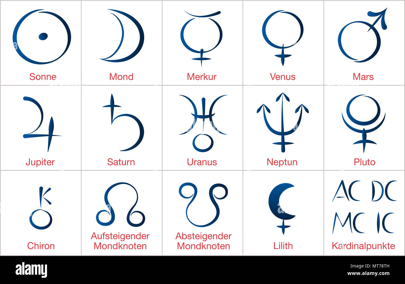 Astrology planets, german names - Calligraphic illustrations