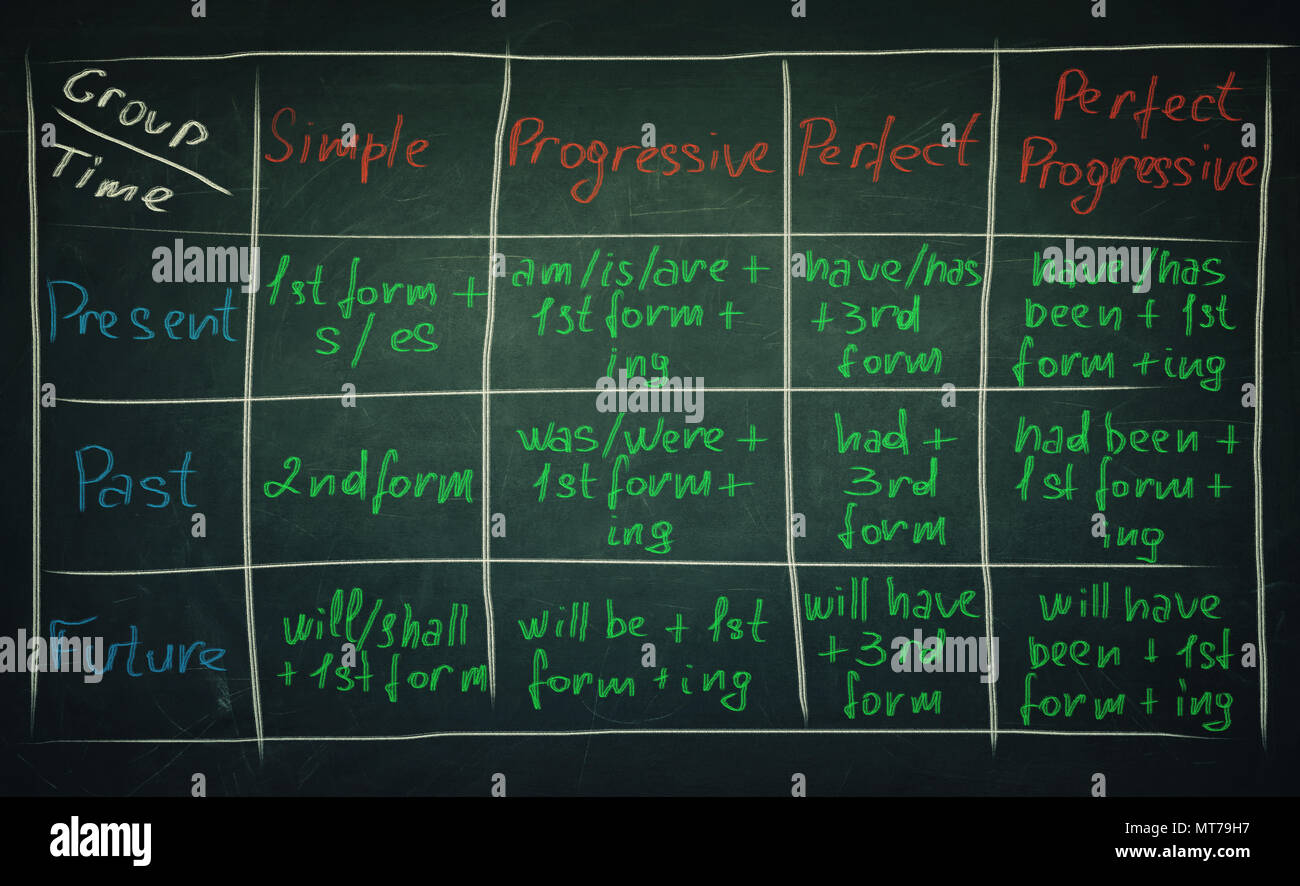 school time table chart stock photos school time table chart stock