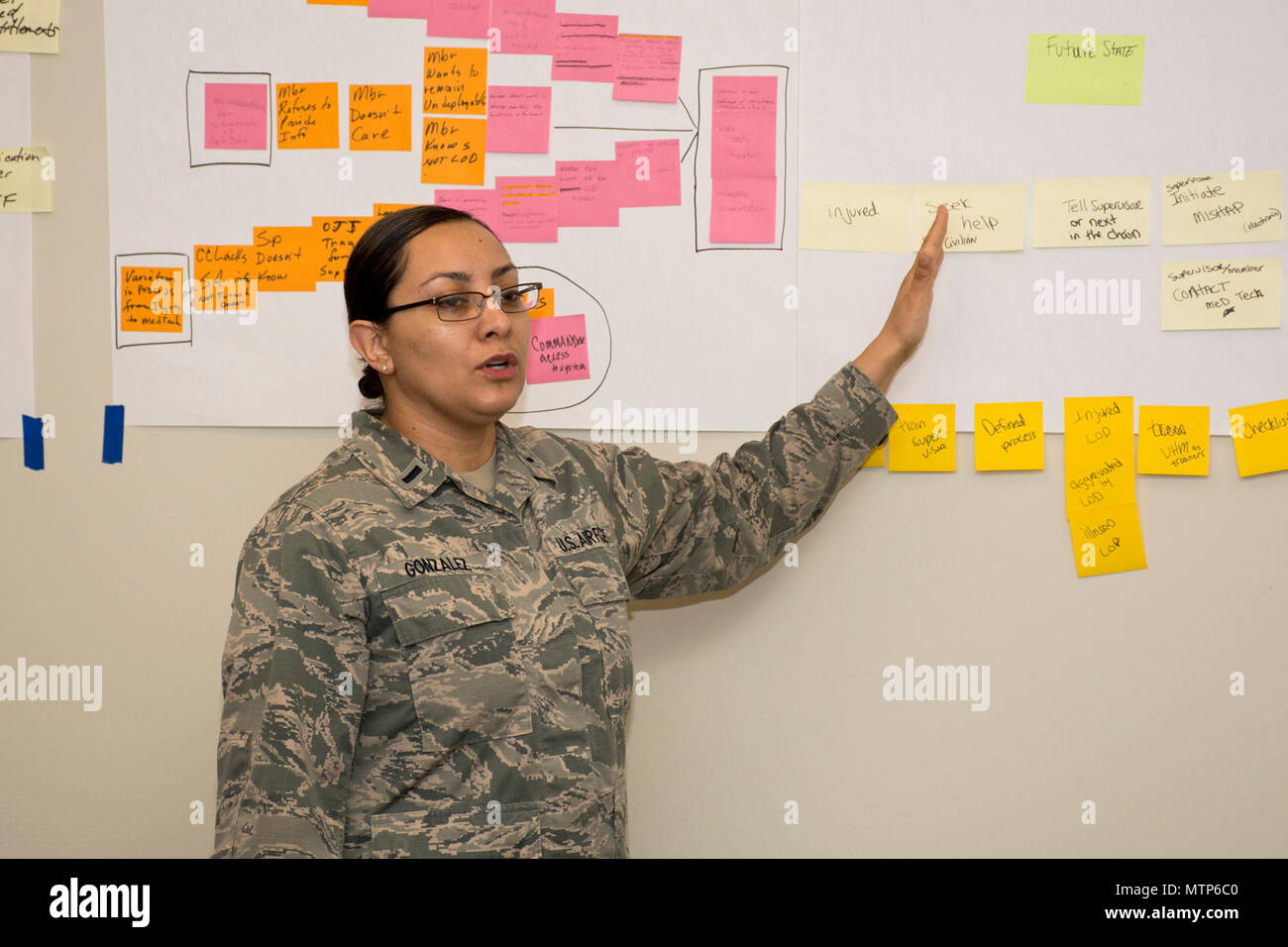 U.S. Air Force Reserve 1st Lt. Jamillah Gonzalez, process manager, 913th Airlift Group, speaks at the Line of Duty (LOD) Determination Continuous Process Improvement Event at Little Rock Air Force Base, Ark., Jan. 25, 2017. Continuous Process Improvement helps organizations by identifying inefficient or ineffective gaps within a current process while also looking at ways optimize positive performance within a system. The 913th Aerospace Medical Squadron is making efforts to better assist the Group's Airmen when dealing with LOD determinations. (U.S. Air Force photo by Master Sgt. Jeff Walston/ - Stock Image