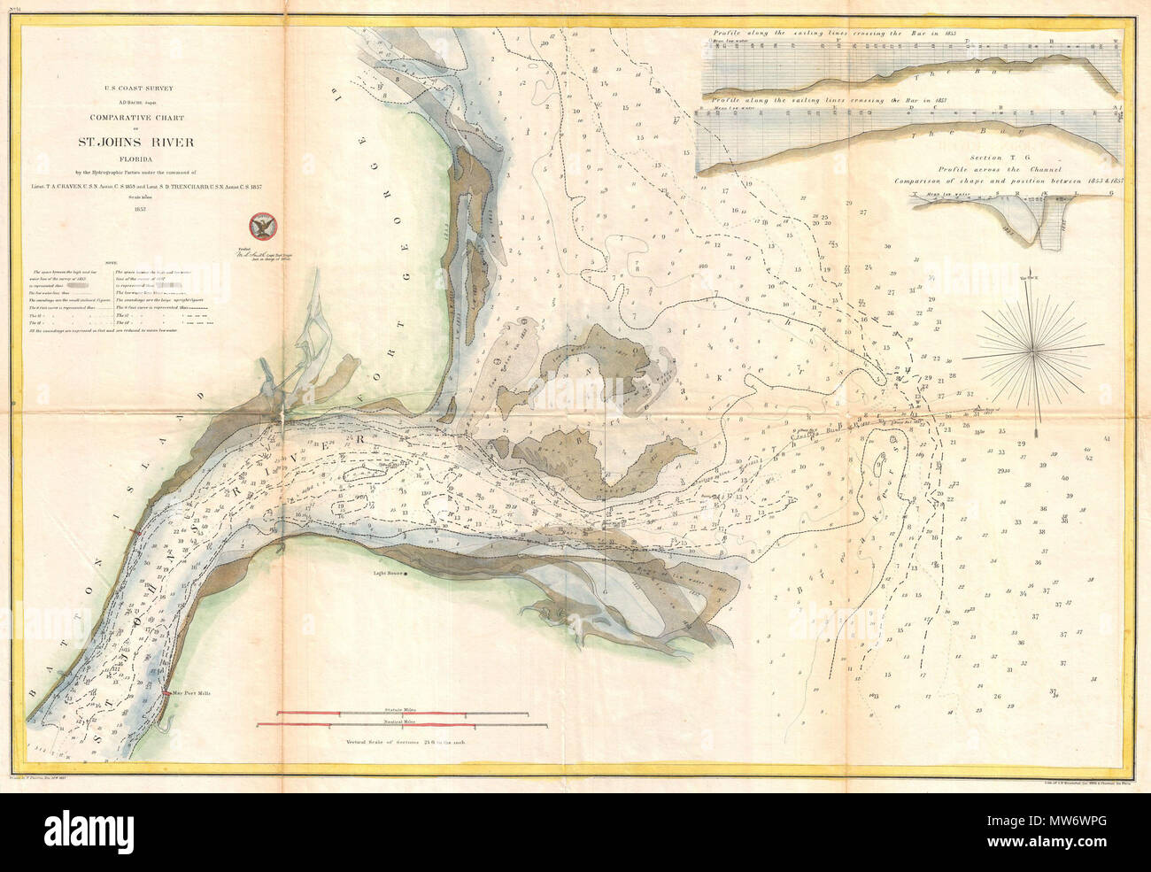 Florida Coastline Map.Comparative Chart Of St John S River Florida English An Unusual