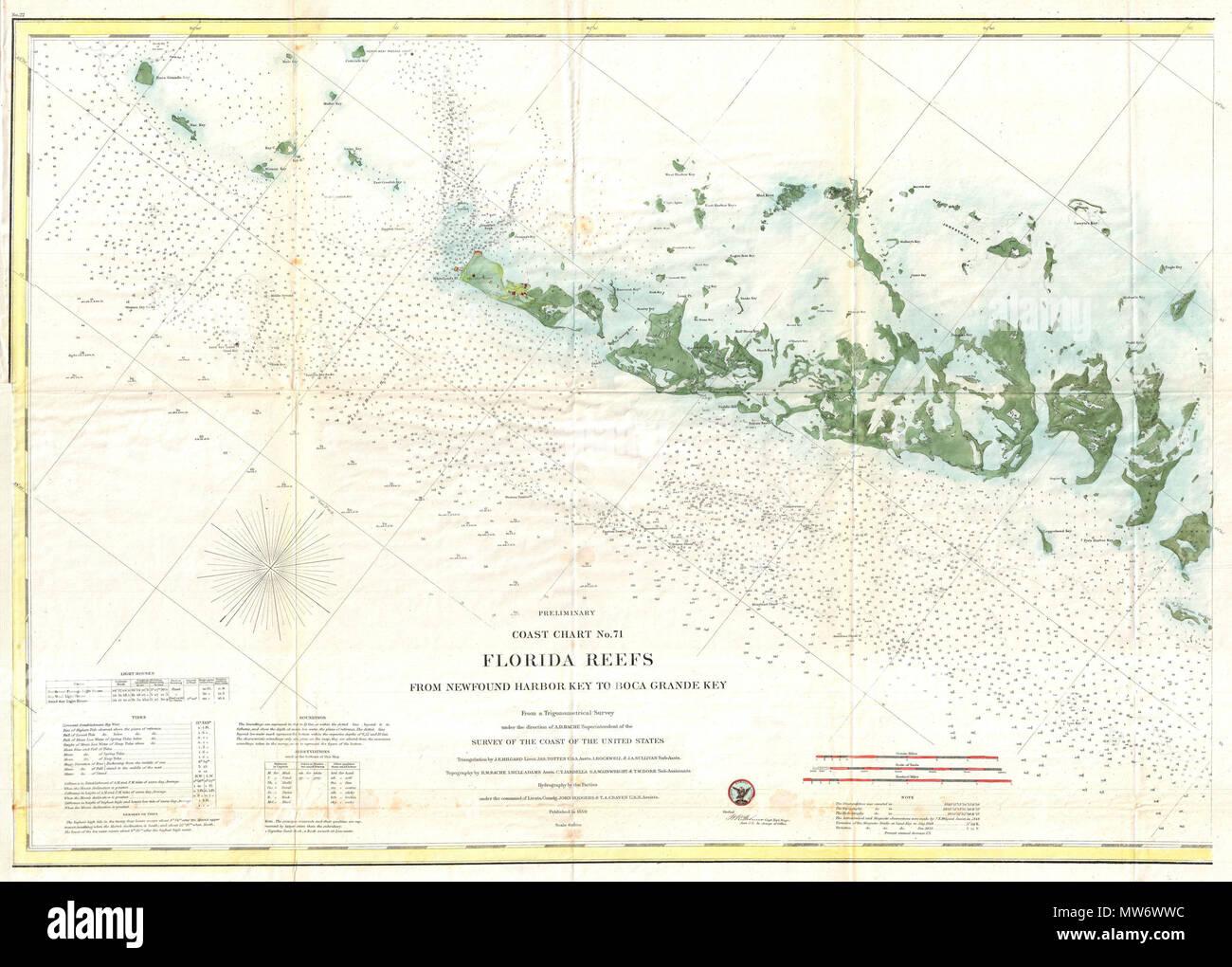 U S Coast Survey Triangulation Map Of The Florida Keys Stock Photos