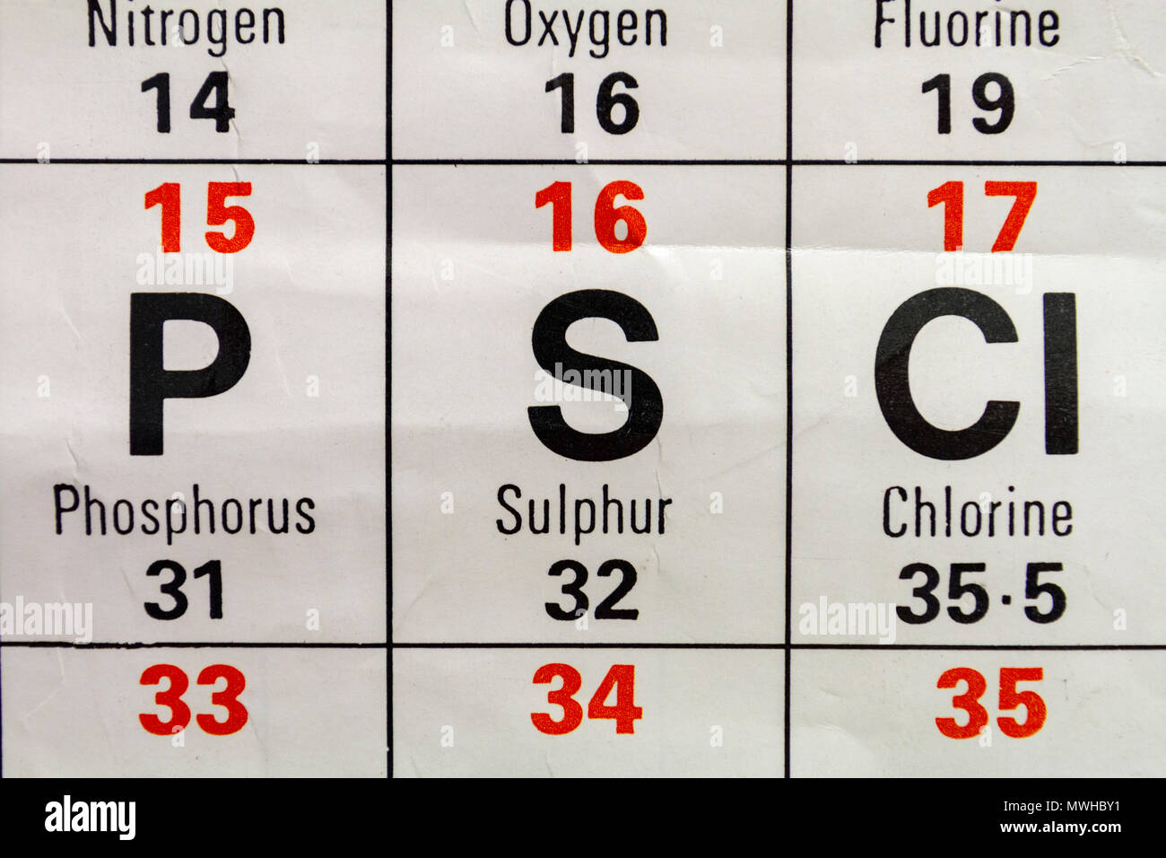 The Element Sulphur S Or Sulfur As Seen On A Periodic Table