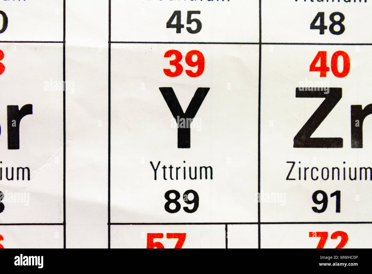 The element yttrium y as seen on a periodic table chart as used in the element yttrium y as seen on a periodic table chart as used in a uk school urtaz Images