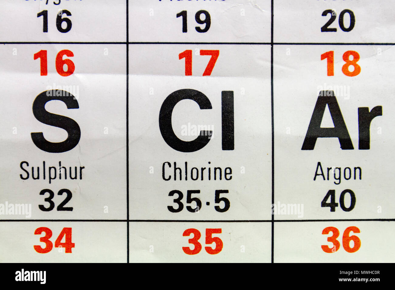 The Element Chlorine Cl As Seen On A Periodic Table Chart As Used
