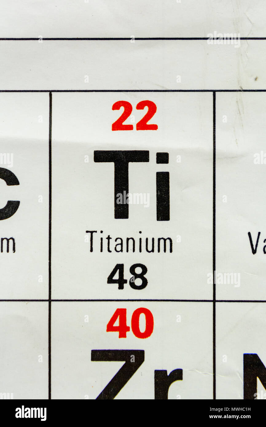 Symbol chemical element titanium stock photos symbol chemical the element titanium ti as seen on a periodic table chart as used in urtaz Choice Image