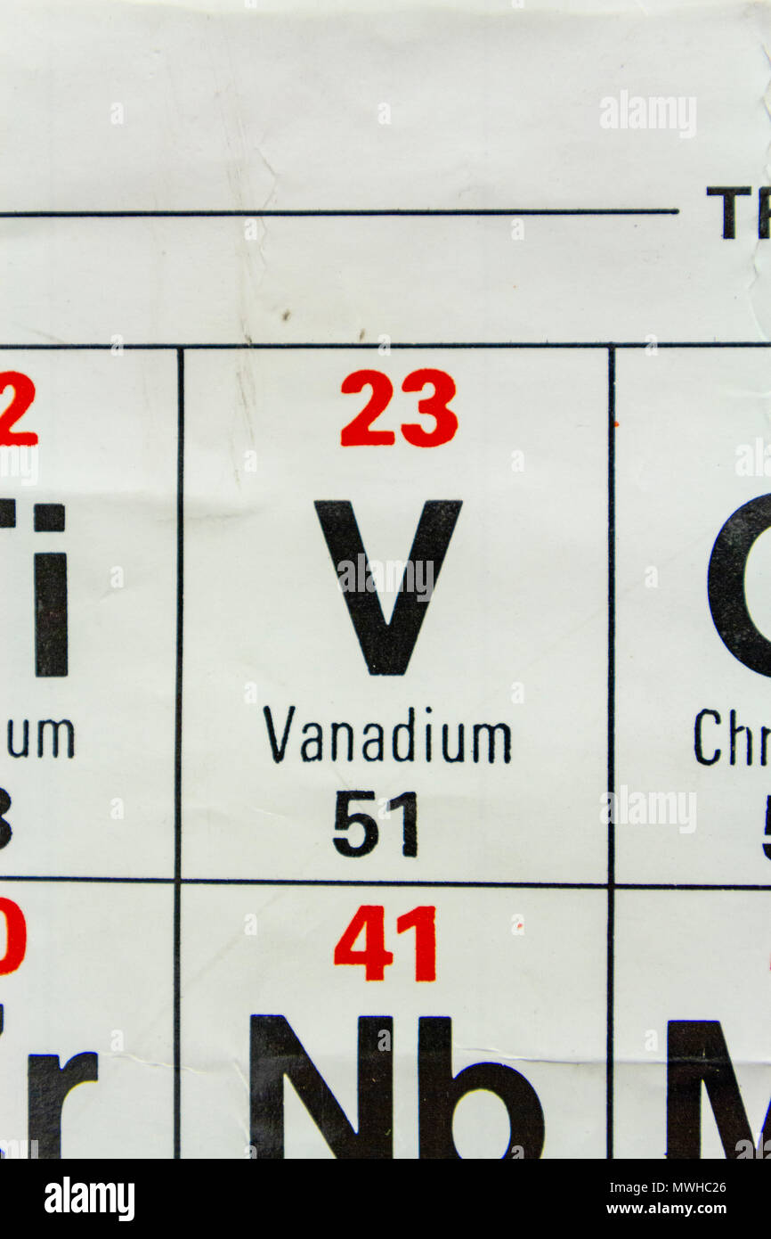 The element vanadium v as seen on a periodic table chart as used the element vanadium v as seen on a periodic table chart as used in a uk school urtaz Gallery