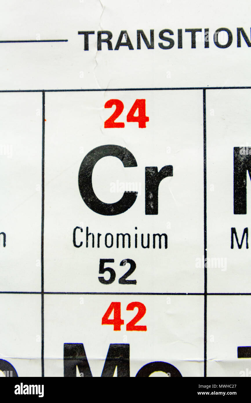 The Element Chromium Cr As Seen On A Periodic Table Chart As Used