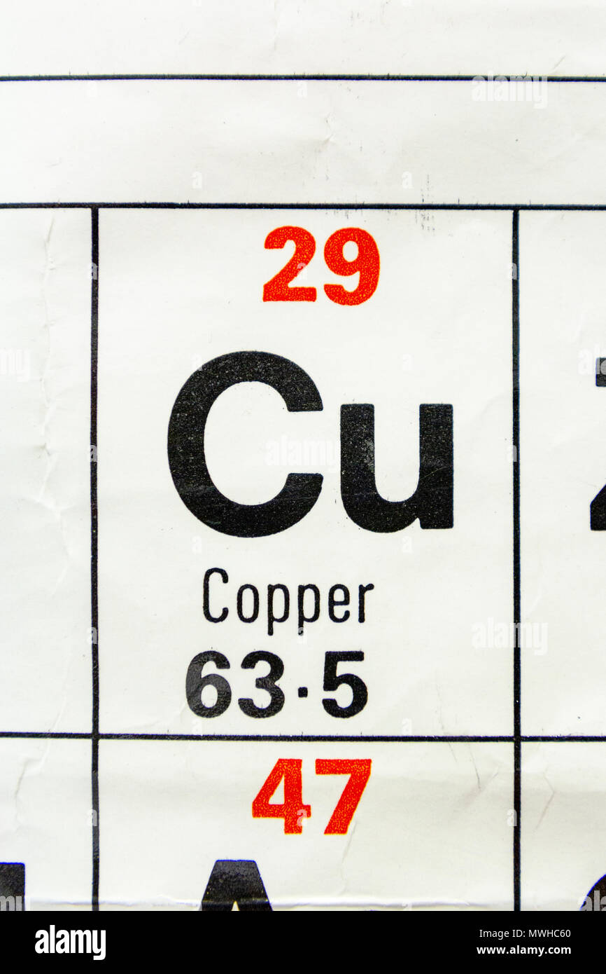 The Element Copper Cu As Seen On A Periodic Table Chart As Used In