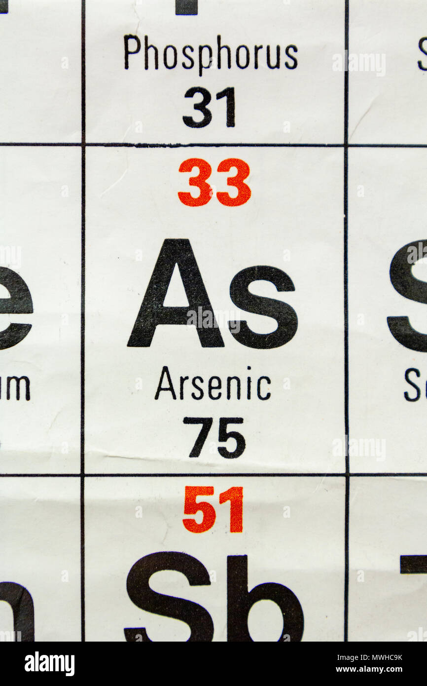 The Element Arsenic Ar As Seen On A Periodic Table Chart As Used