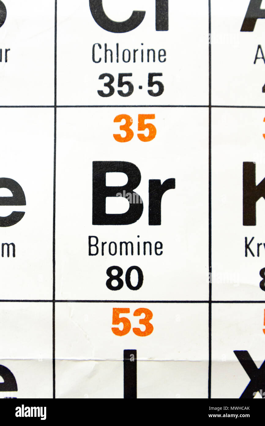 The element bromine br as seen on a periodic table chart as used the element bromine br as seen on a periodic table chart as used in a uk school urtaz Choice Image