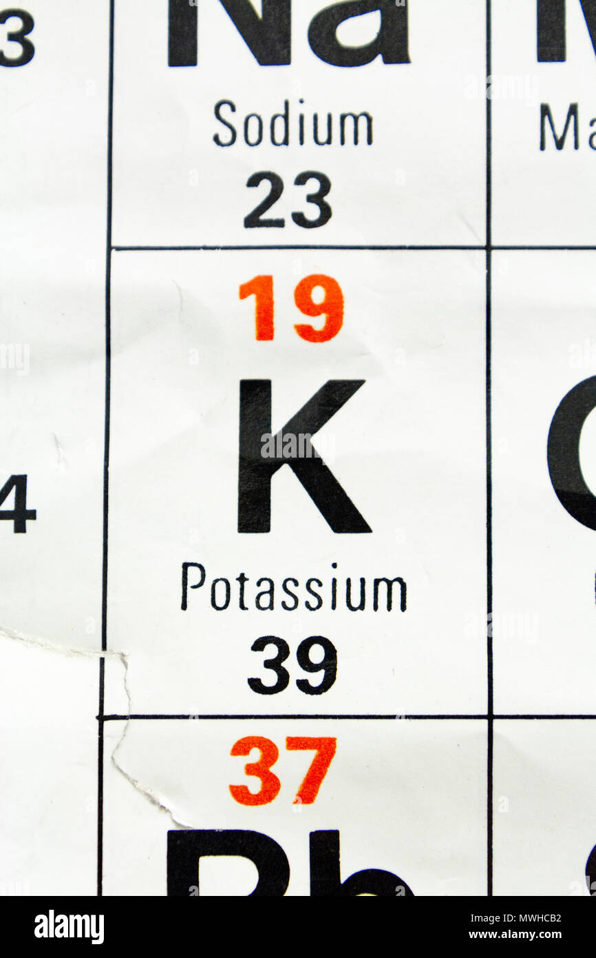 The element potassium k as seen on a periodic table chart as used the element potassium k as seen on a periodic table chart as used in a uk school urtaz Choice Image