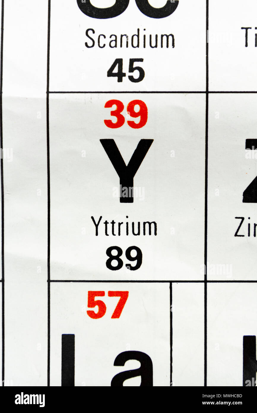 The element yttrium y as seen on a periodic table chart as used in the element yttrium y as seen on a periodic table chart as used in a uk school urtaz