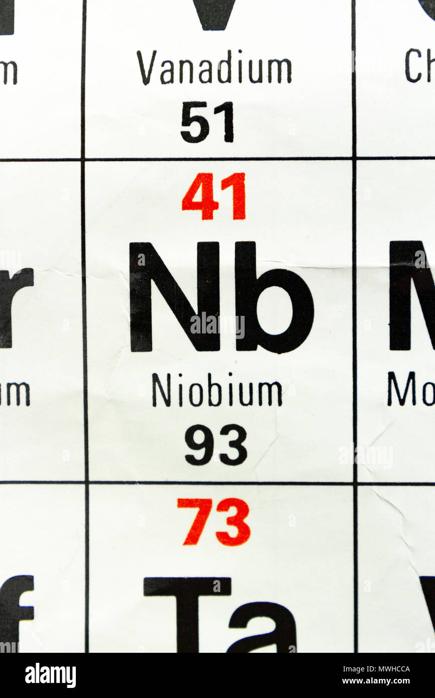 The Element Niobium Nb As Seen On A Periodic Table Chart As Used