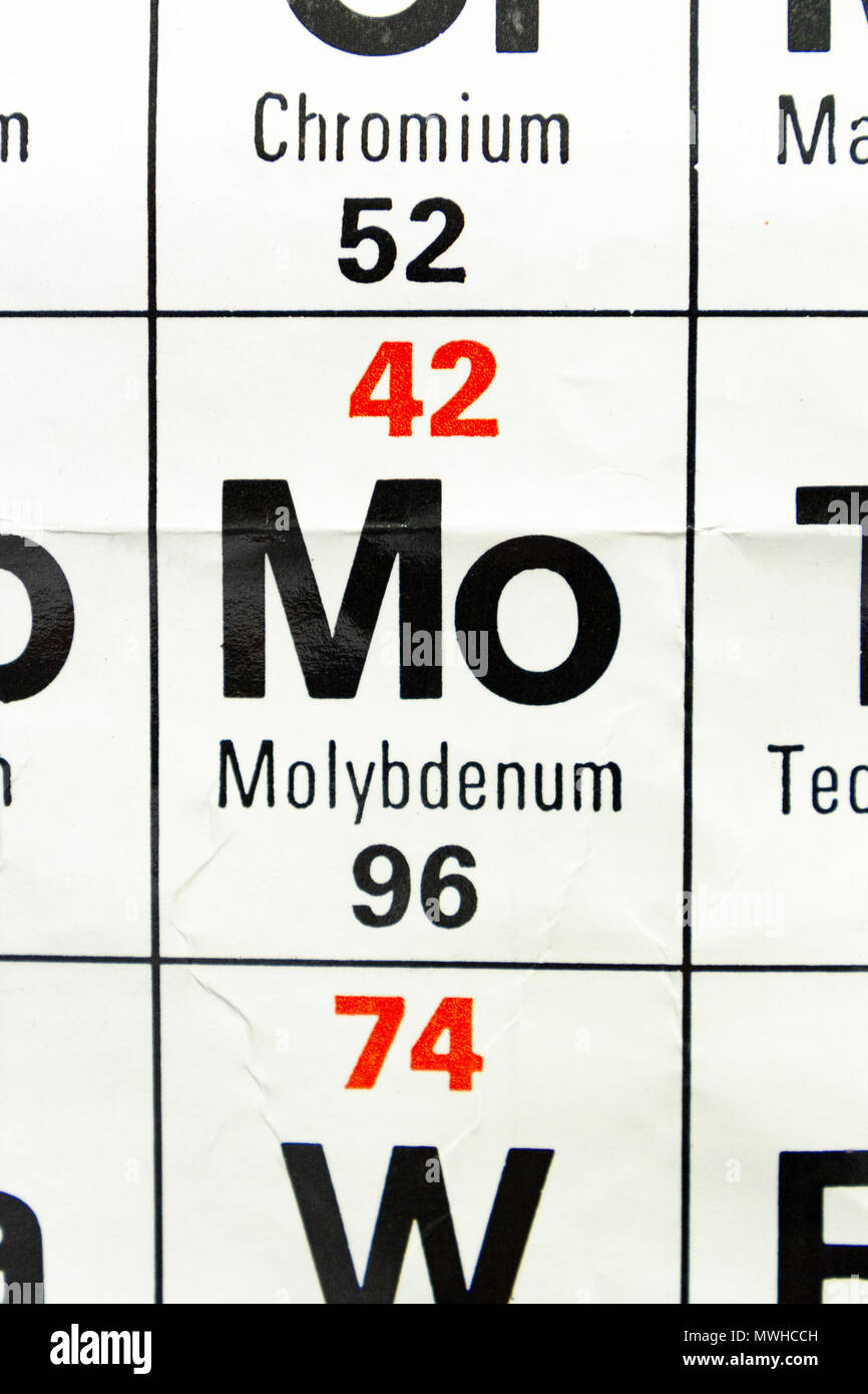 Chemical symbol mo stock photos chemical symbol mo stock images the element molybdenum mo as seen on a periodic table chart as used in urtaz Image collections