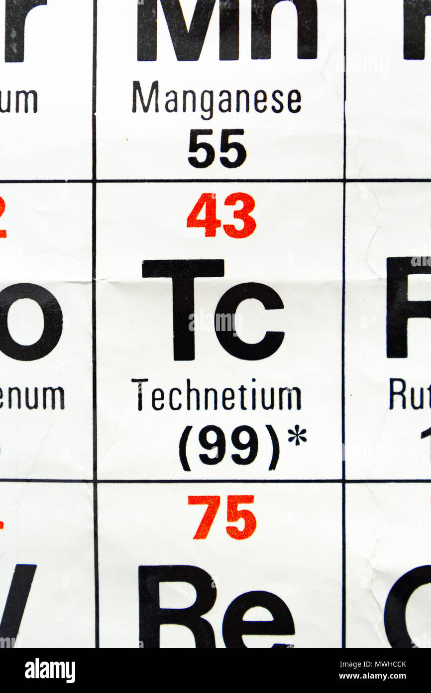 The Element Technetium Tc As Seen On A Periodic Table Chart As