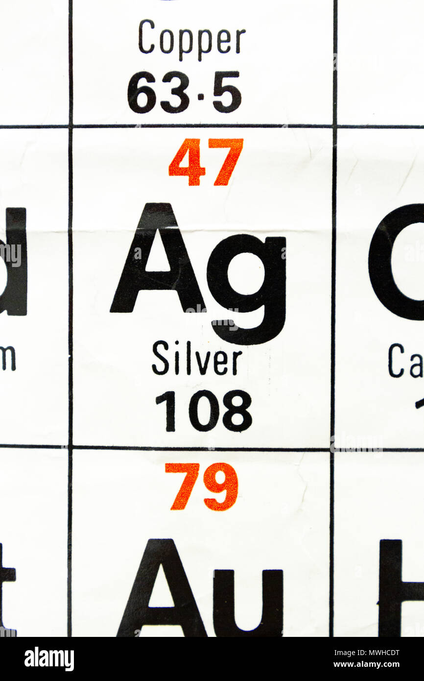 The Element Silver Ag As Seen On A Periodic Table Chart As Used In