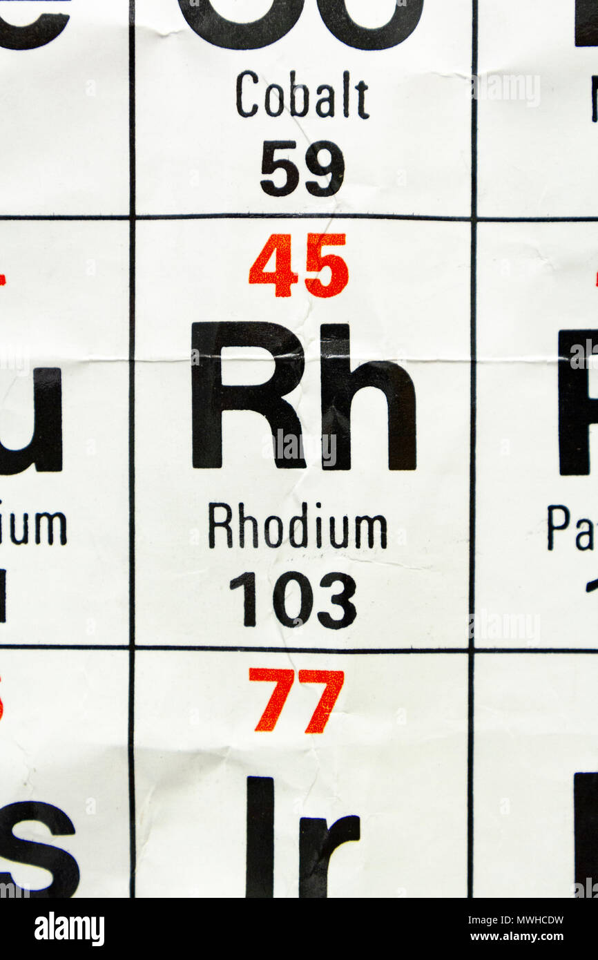 The Element Rhodium Rh As Seen On A Periodic Table Chart As Used
