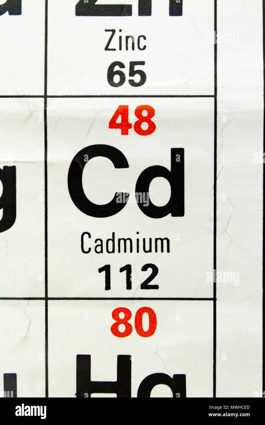 The Element Cadmium Cd As Seen On A Periodic Table Chart As Used