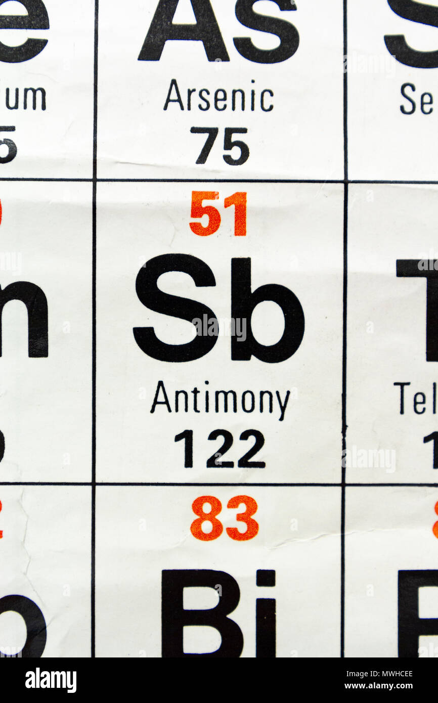 The Element Antimony Sb As Seen On A Periodic Table Chart As Used