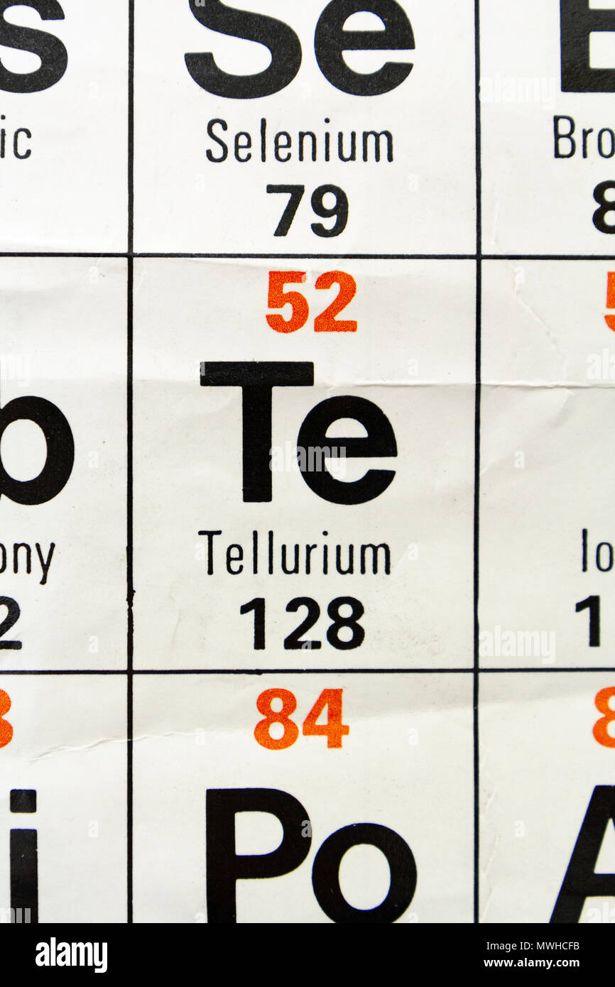 The Element Tellurium Te As Seen On A Periodic Table Chart As Used