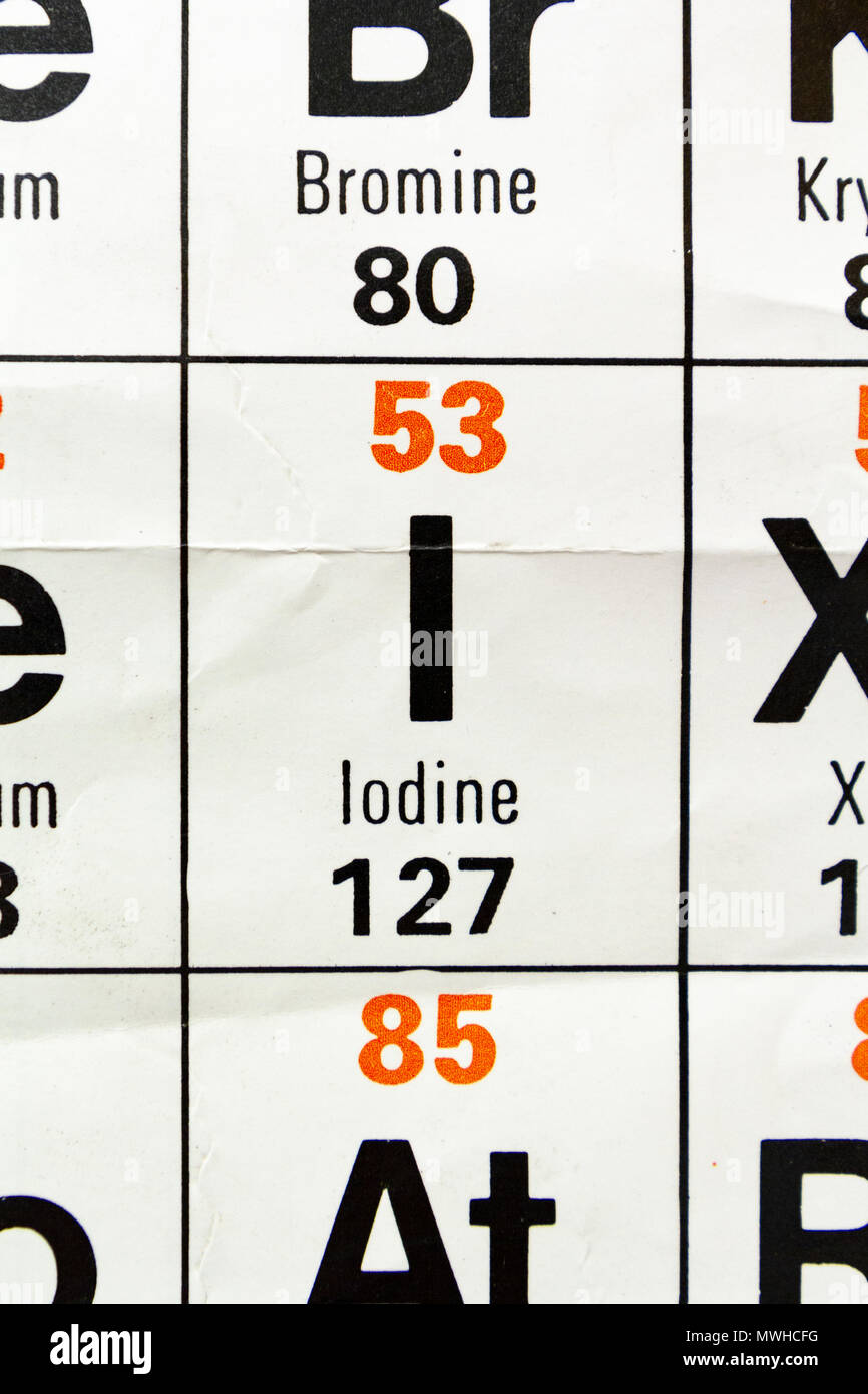 The Element Iodine I As Seen On A Periodic Table Chart As Used In