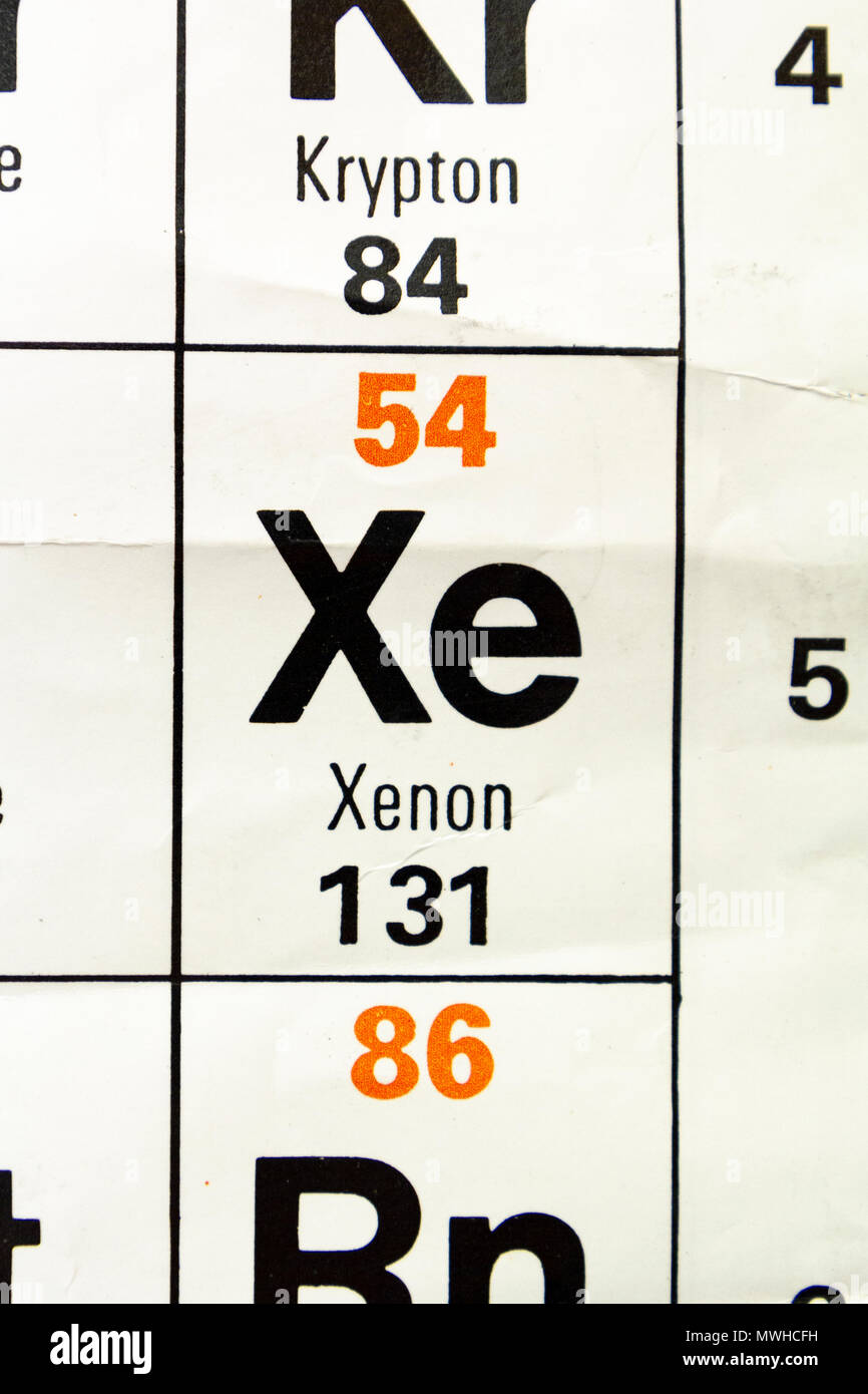 The element xenon xe as seen on a periodic table chart as used in the element xenon xe as seen on a periodic table chart as used in a uk school urtaz Image collections