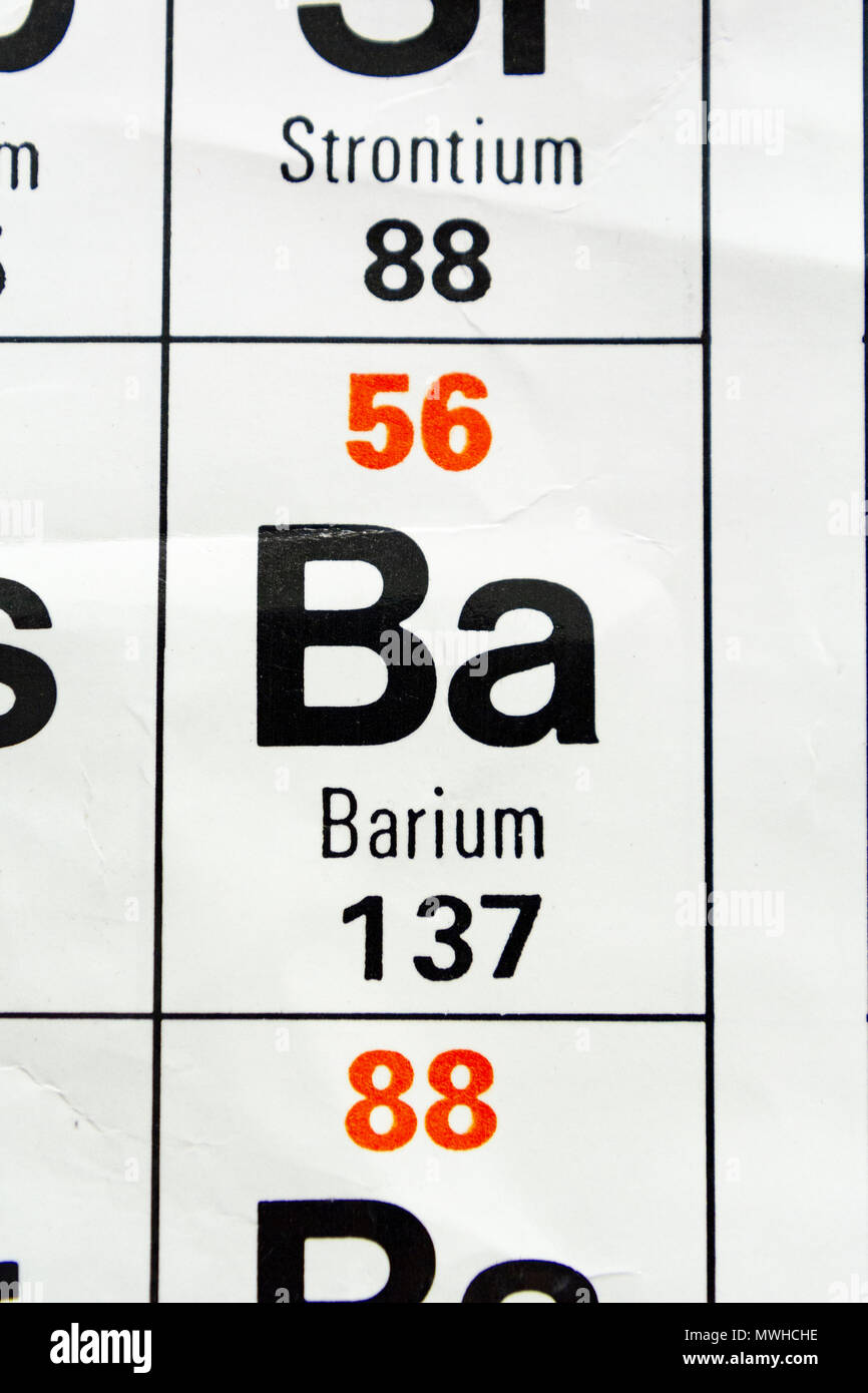 The element Barium (Ba) as seen on a periodic table chart as used in a UK school. - Stock Image