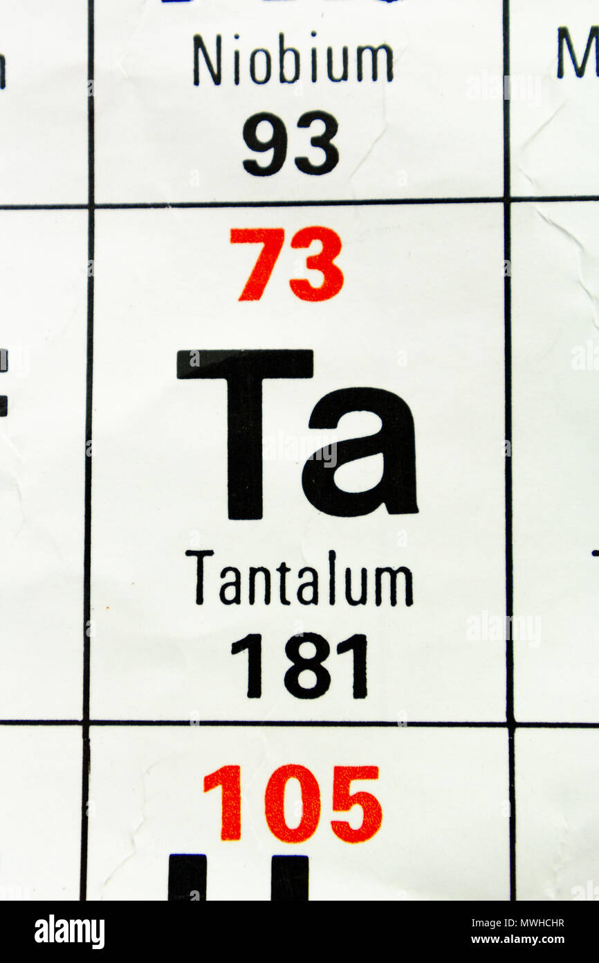 The Element Tantalum Ta As Seen On A Periodic Table Chart As Used