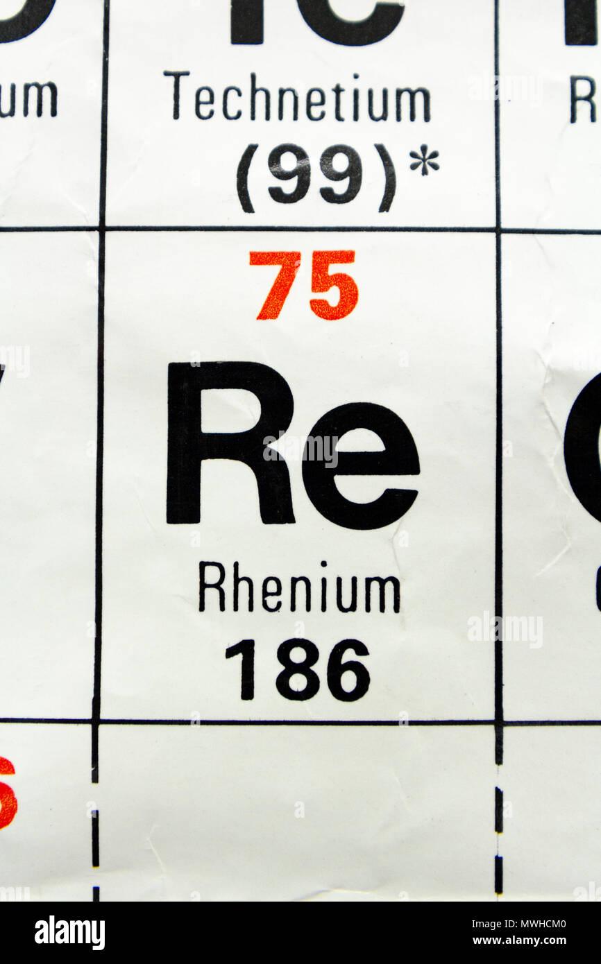 Symbol Chemical Element Rhenium Stock Photos Symbol Chemical