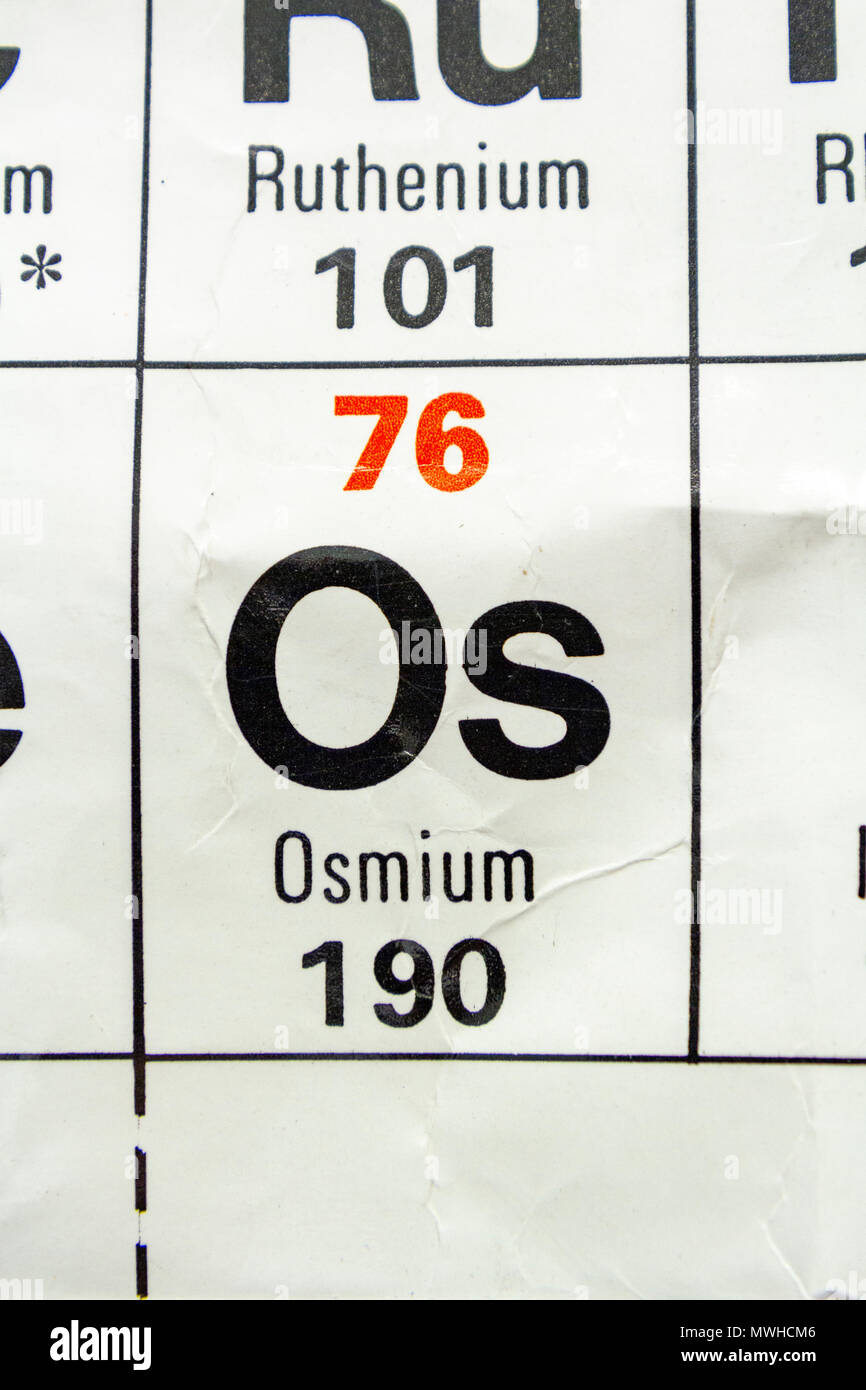 Chemical Symbol Os Stock Photos Chemical Symbol Os Stock Images
