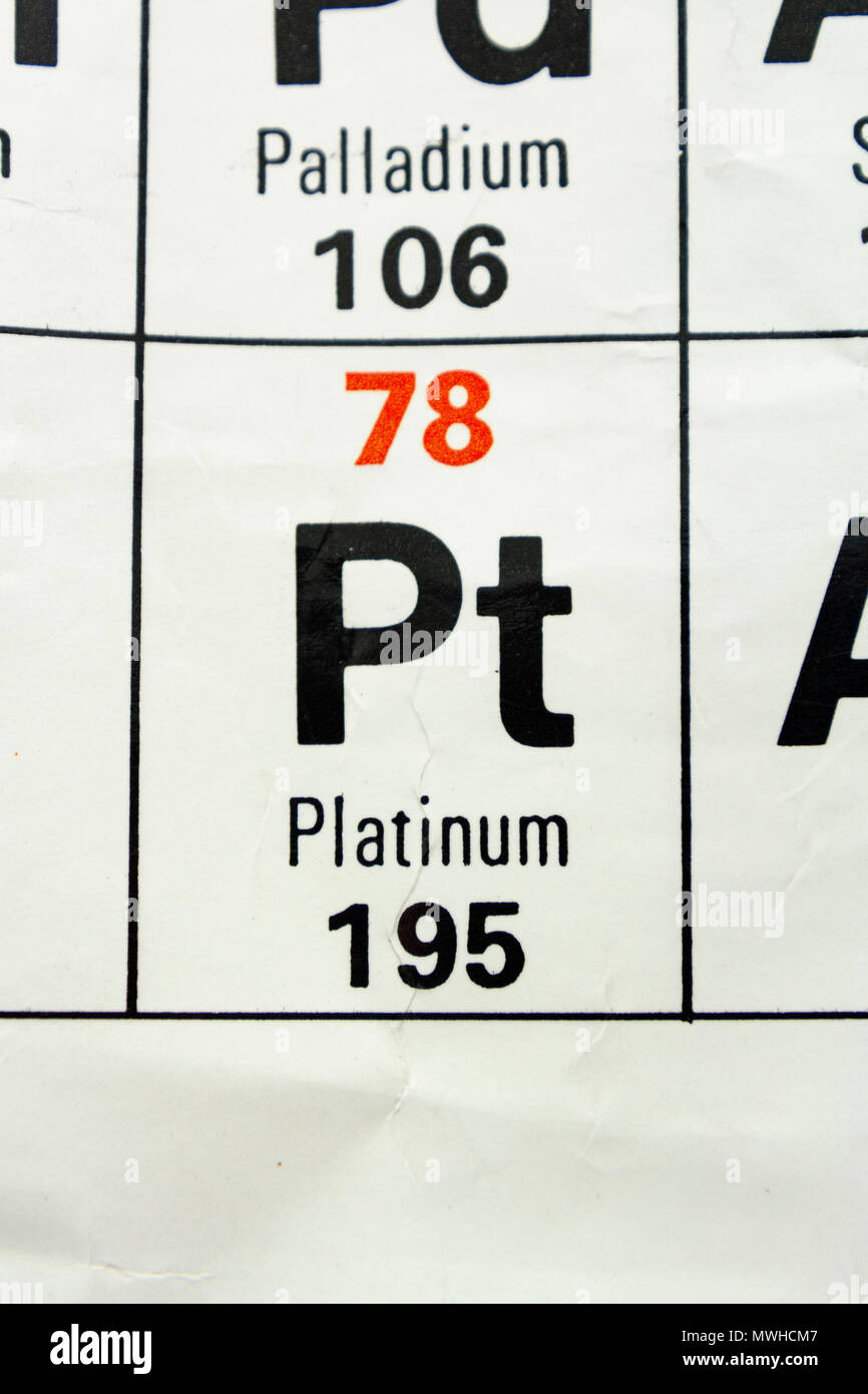 platinum by technology science jessica presentation element tschannen and