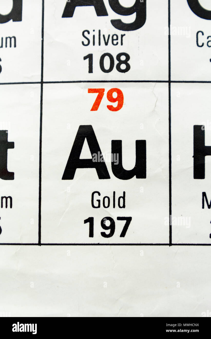 The element gold au as seen on a periodic table chart as used in a the element gold au as seen on a periodic table chart as used in a uk school urtaz Images